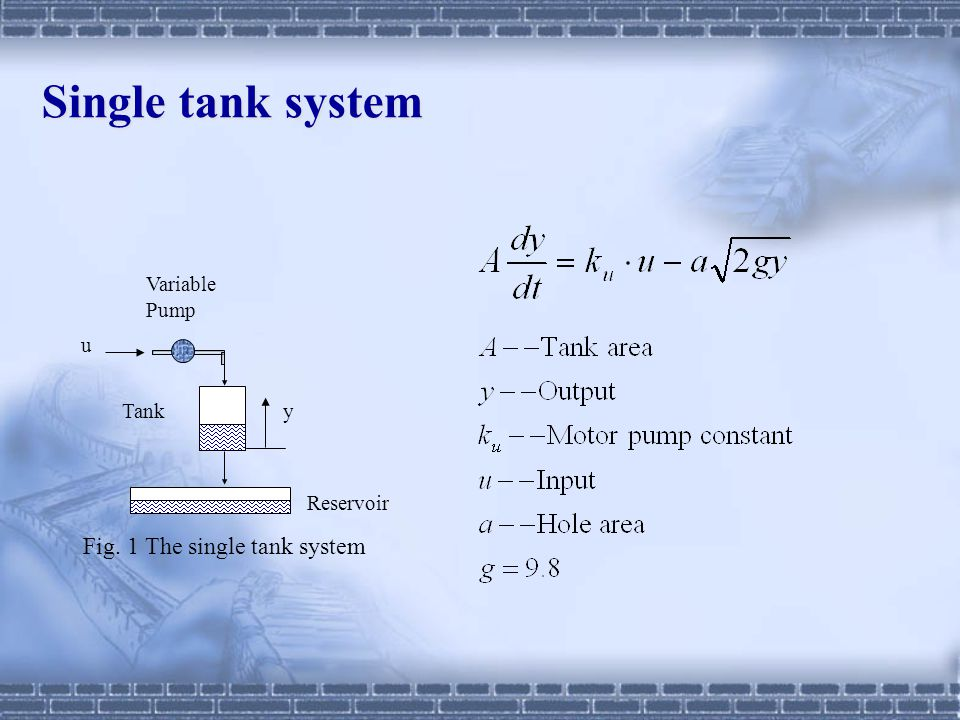 Single tank system Fig. 1 The single tank system u y Reservoir Tank
