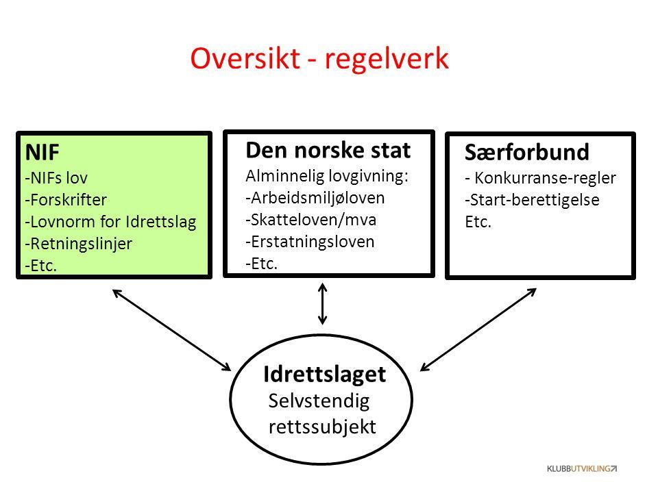 Oversikt - regelverk NIF Den norske stat Særforbund Idrettslaget