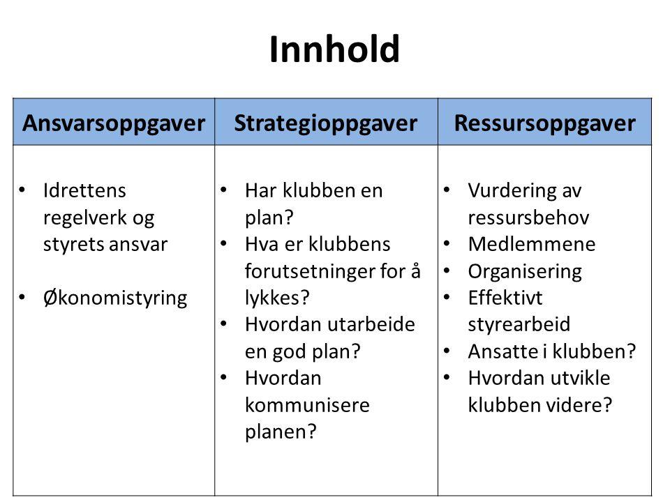 Innhold Ansvarsoppgaver Strategioppgaver Ressursoppgaver
