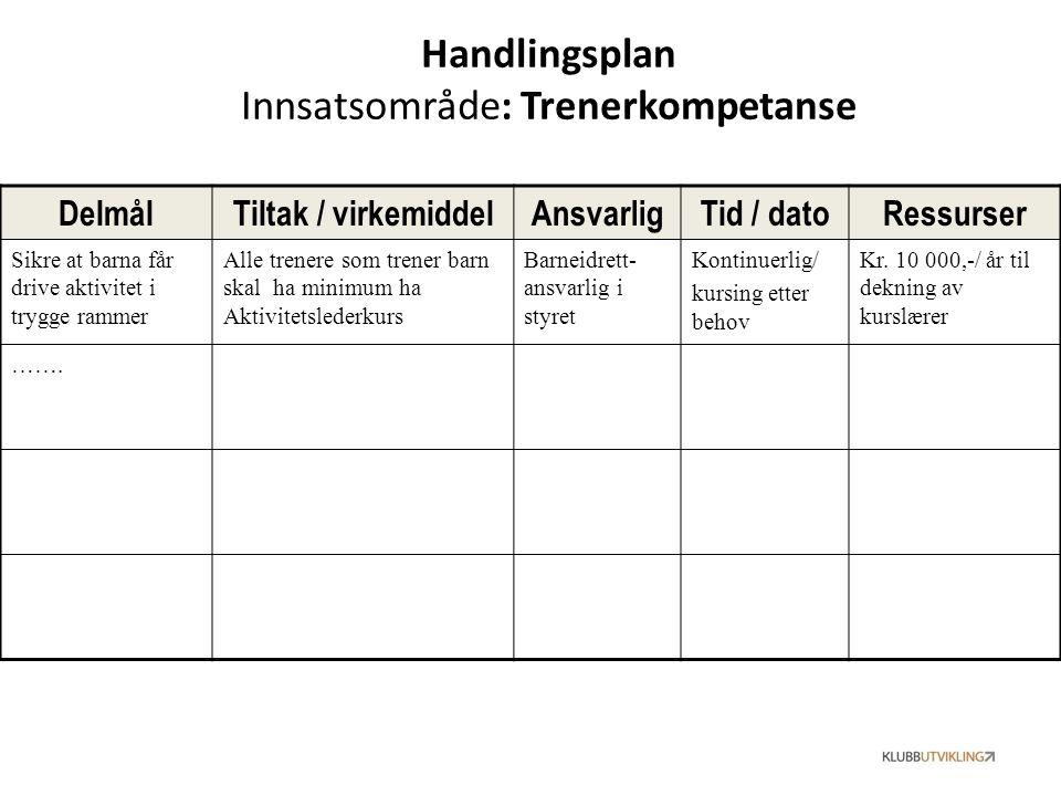 Handlingsplan Innsatsområde: Trenerkompetanse