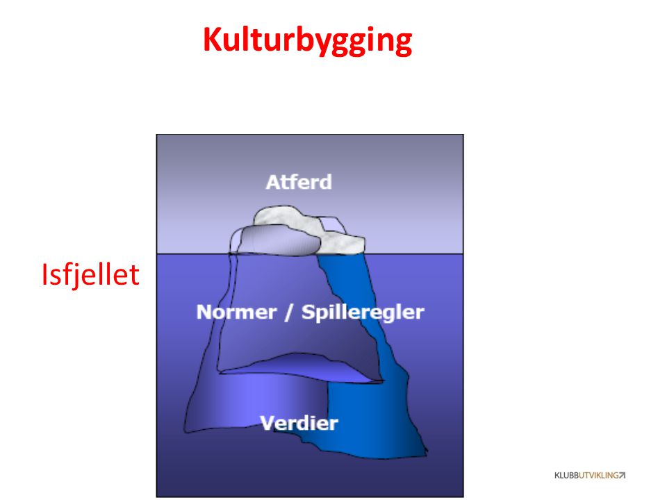 Kulturbygging Isfjellet
