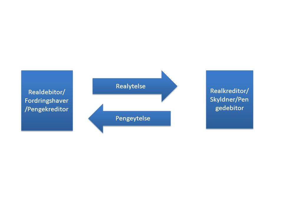 Fordringshaver/Pengekreditor Realytelse