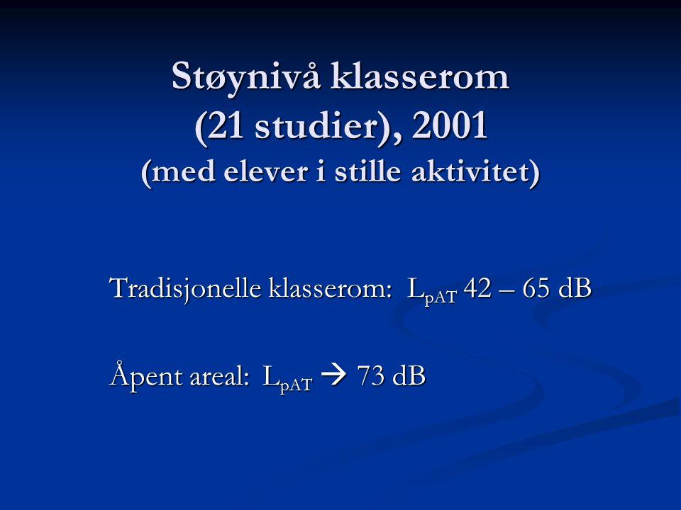 Støynivå klasserom (21 studier), 2001 (med elever i stille aktivitet)
