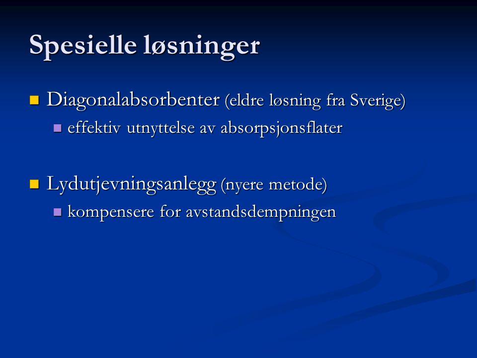 Spesielle løsninger Diagonalabsorbenter (eldre løsning fra Sverige)