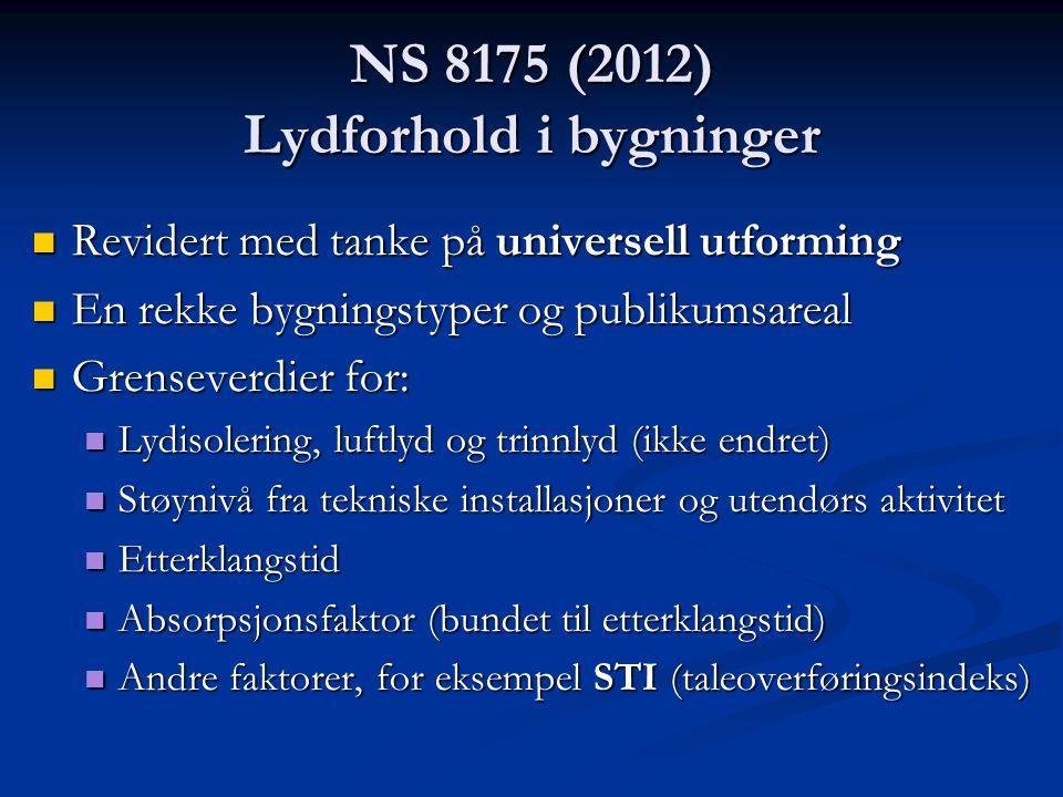 NS 8175 (2012) Lydforhold i bygninger