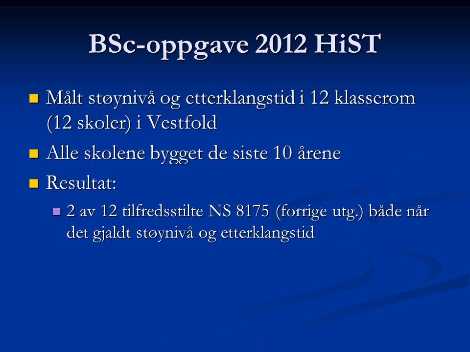 BSc-oppgave 2012 HiST Målt støynivå og etterklangstid i 12 klasserom (12 skoler) i Vestfold. Alle skolene bygget de siste 10 årene.