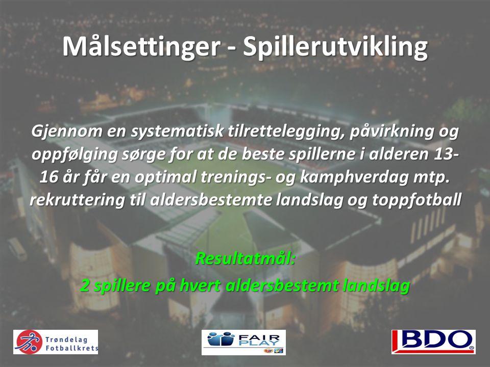 Målsettinger - Spillerutvikling
