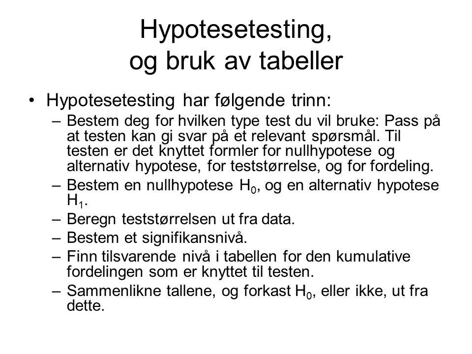 Hypotesetesting, og bruk av tabeller