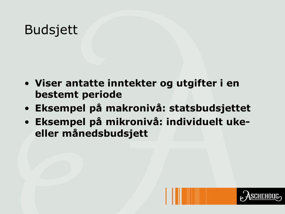 Budsjett Viser antatte inntekter og utgifter i en bestemt periode