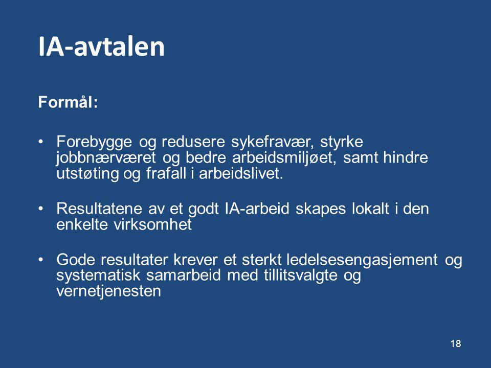 IA-avtalen Formål: Forebygge og redusere sykefravær, styrke jobbnærværet og bedre arbeidsmiljøet, samt hindre utstøting og frafall i arbeidslivet.
