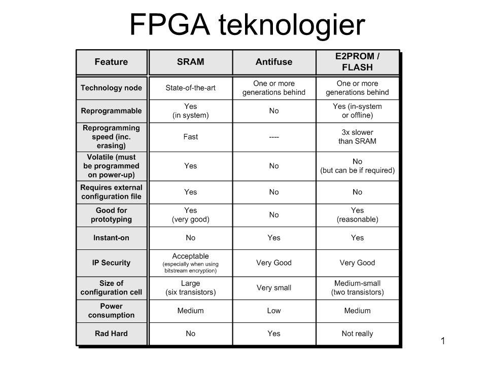 FPGA teknologier INF3430 - H13