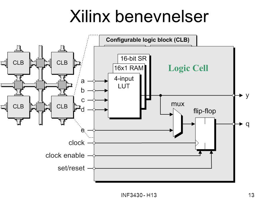 Xilinx benevnelser Logic Cell INF3430 - H13