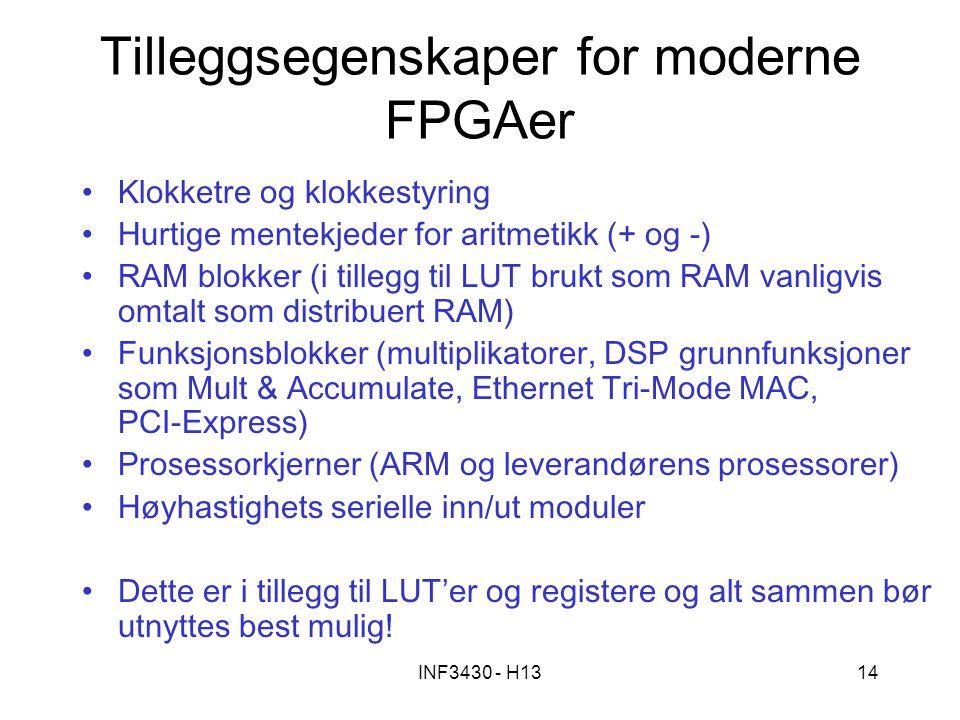 Tilleggsegenskaper for moderne FPGAer