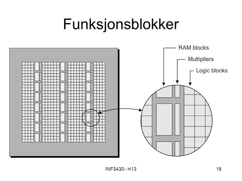 Funksjonsblokker FPGA'er nærmer seg ASIC'er. INF3430 - H13 INF 3430