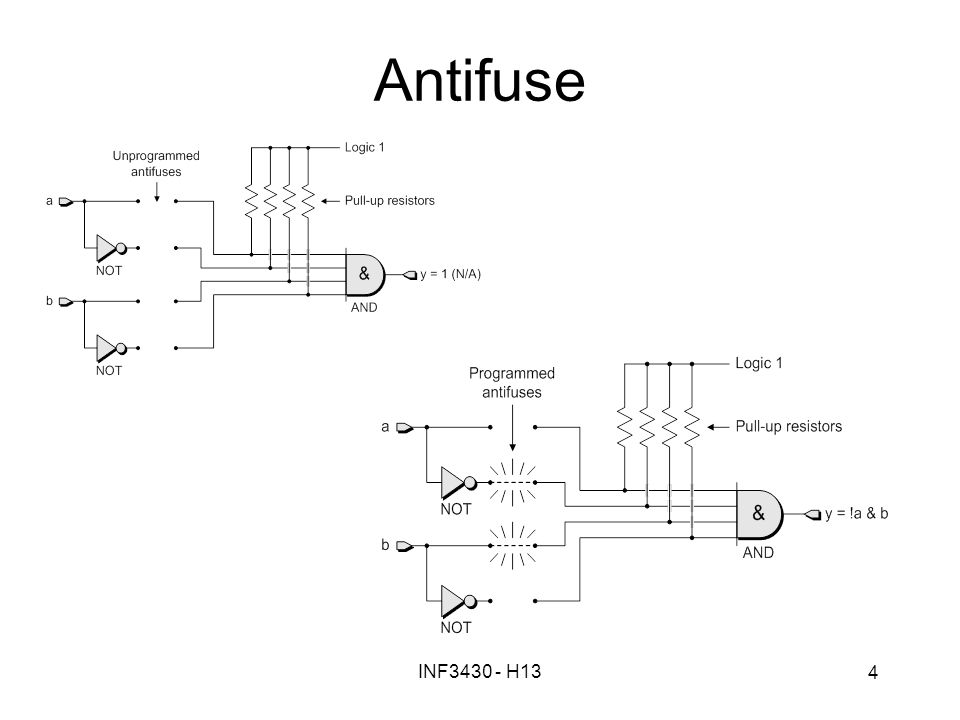 Antifuse INF3430 - H13 INF 3430