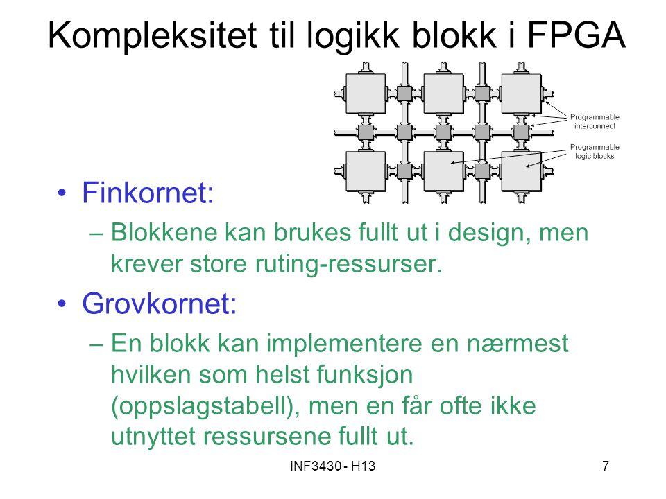Kompleksitet til logikk blokk i FPGA