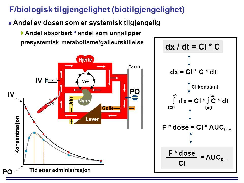F/biologisk tilgjengelighet (biotilgjengelighet)