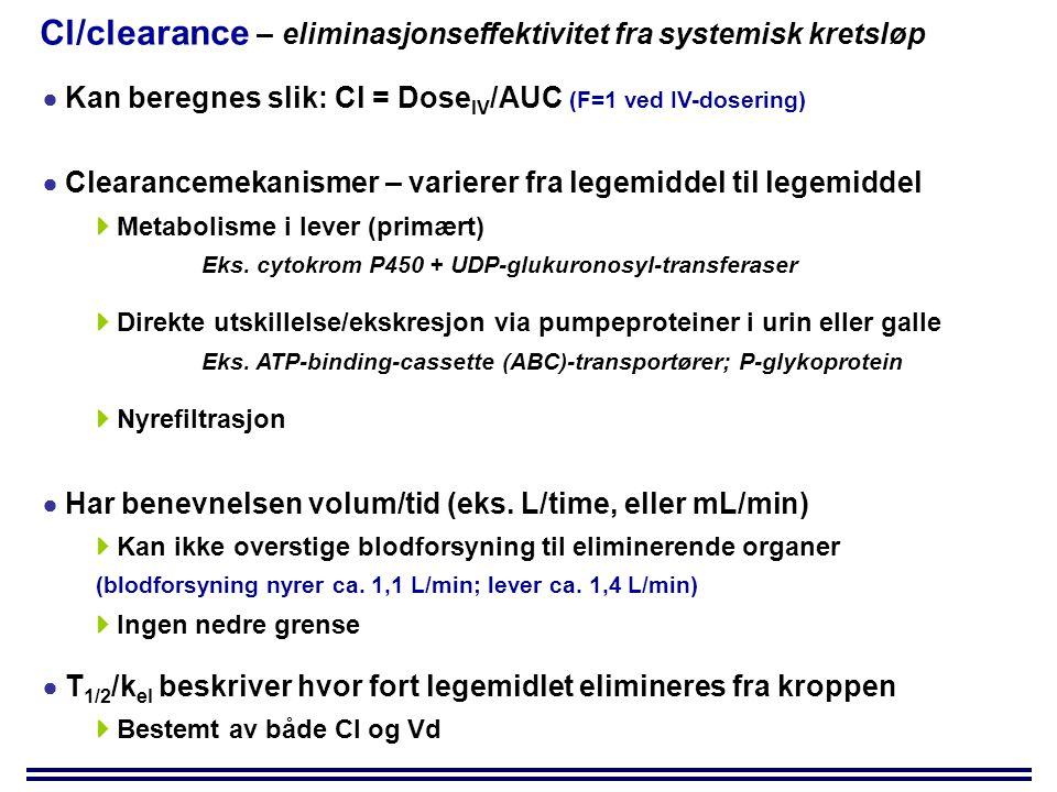 Cl/clearance – eliminasjonseffektivitet fra systemisk kretsløp