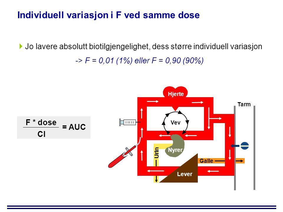 Individuell variasjon i F ved samme dose