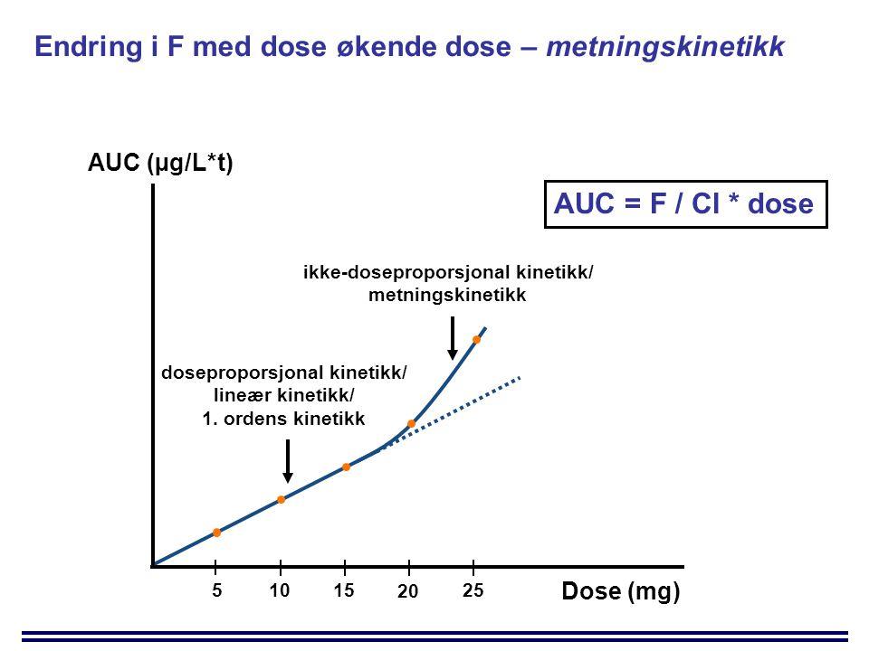 ikke-doseproporsjonal kinetikk/ doseproporsjonal kinetikk/