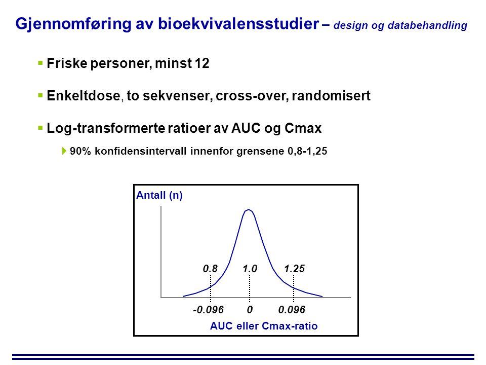 Gjennomføring av bioekvivalensstudier – design og databehandling