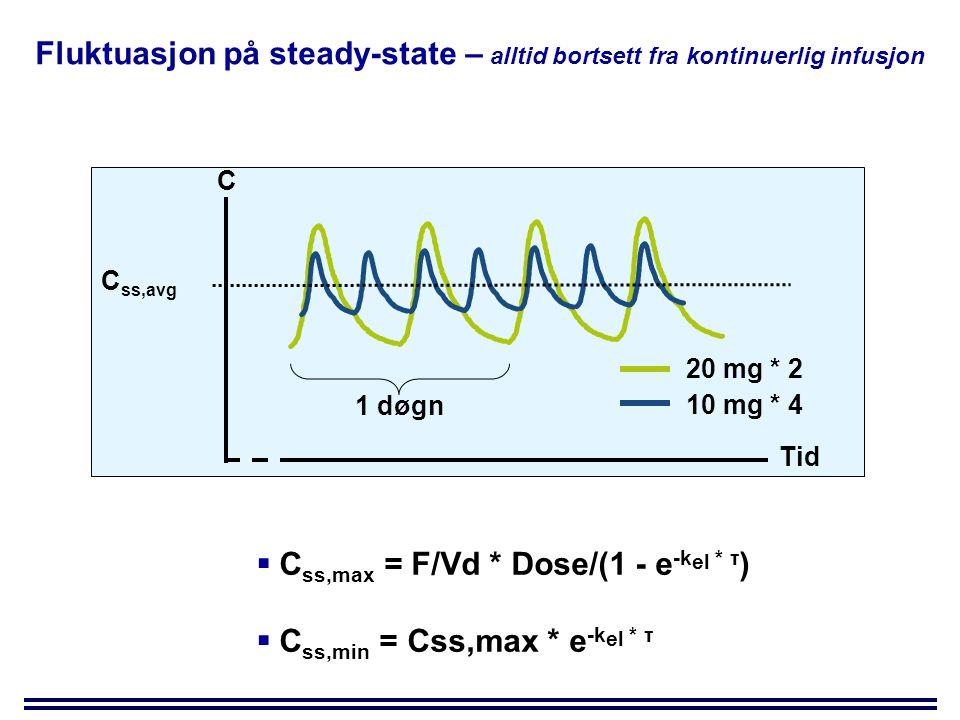  Css,max = F/Vd * Dose/(1 - e-kel * τ)
