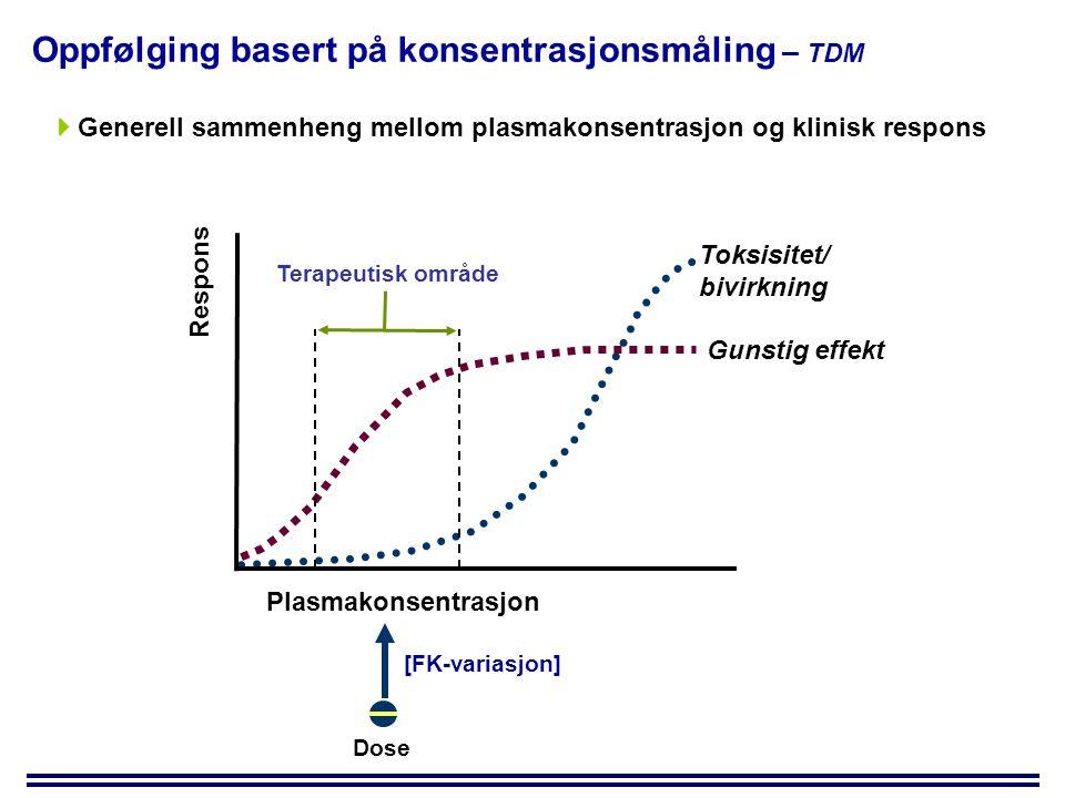 Oppfølging basert på konsentrasjonsmåling – TDM