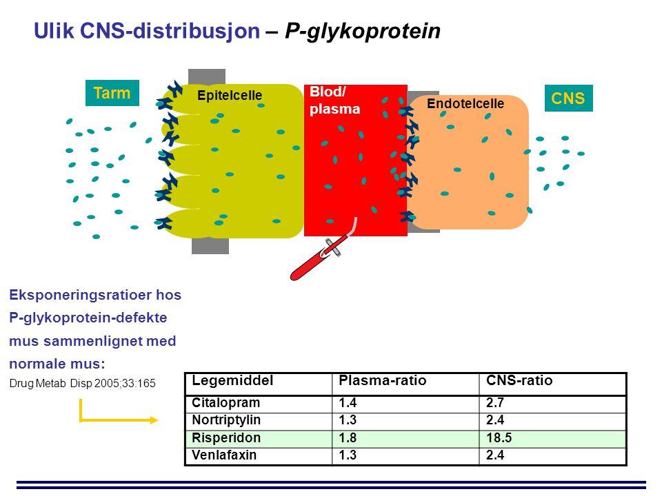 Ulik CNS-distribusjon – P-glykoprotein