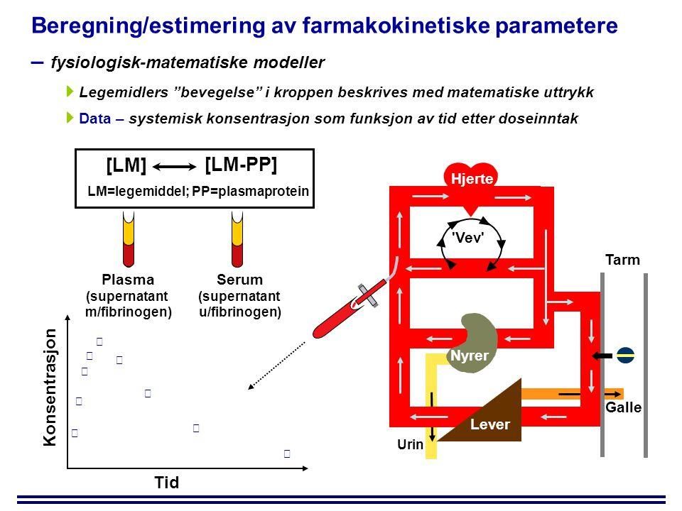 Beregning/estimering av farmakokinetiske parametere