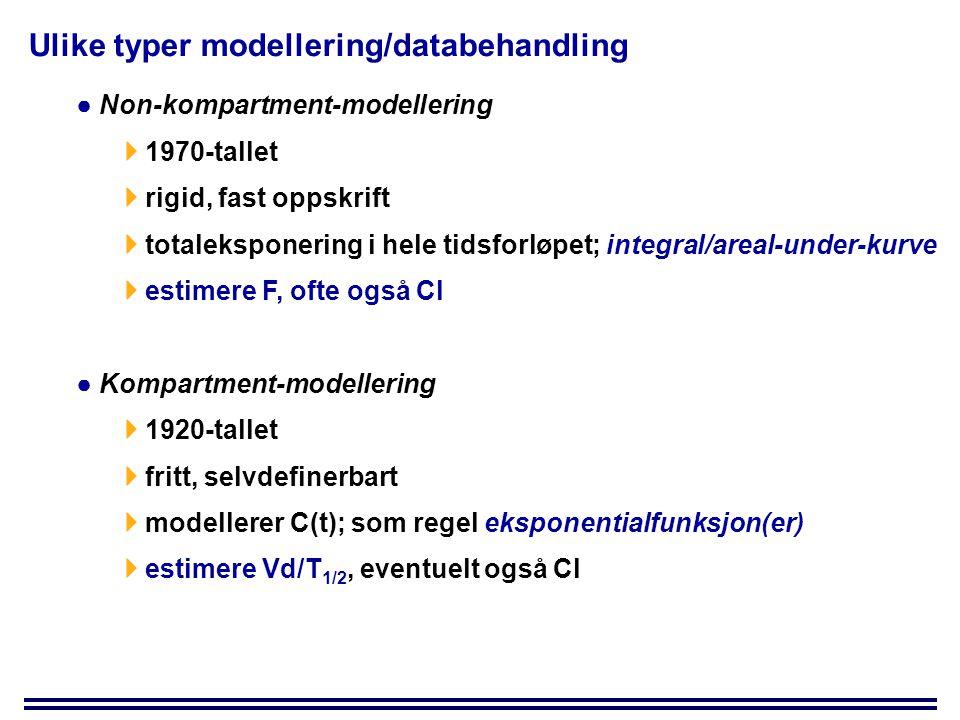 Ulike typer modellering/databehandling