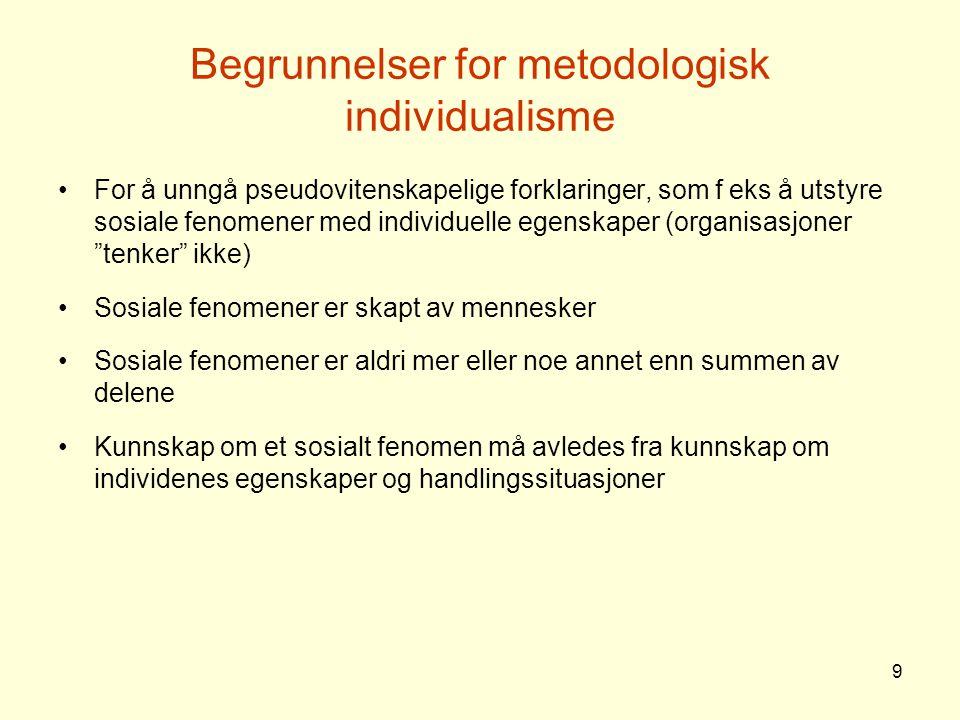 Begrunnelser for metodologisk individualisme