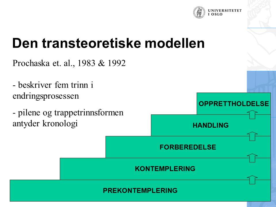 Den transteoretiske modellen
