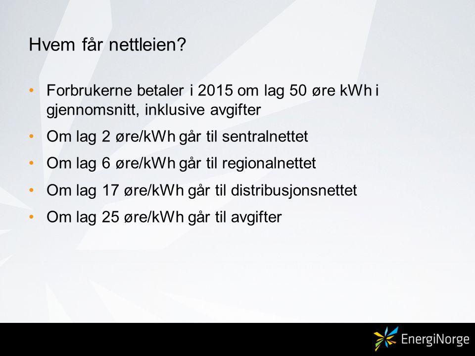 Hvem får nettleien Forbrukerne betaler i 2015 om lag 50 øre kWh i gjennomsnitt, inklusive avgifter.