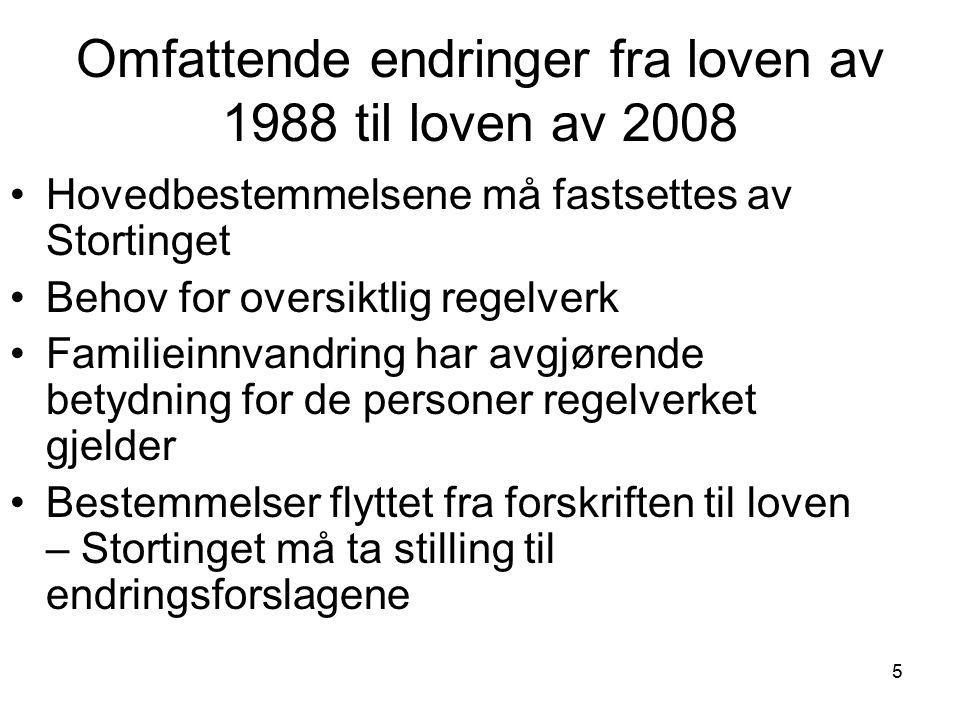 Omfattende endringer fra loven av 1988 til loven av 2008