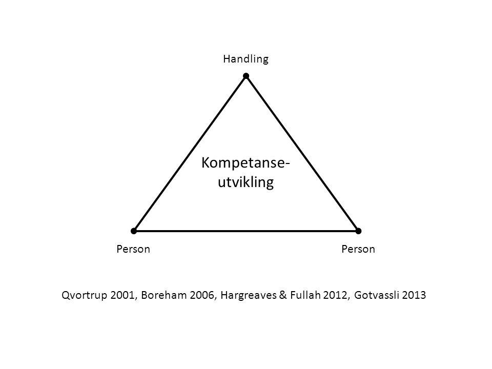 Kompetanse- utvikling Handling Person Person