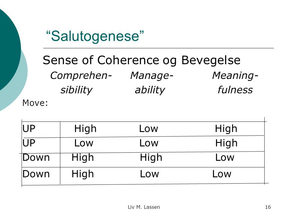 Sense of Coherence og Bevegelse