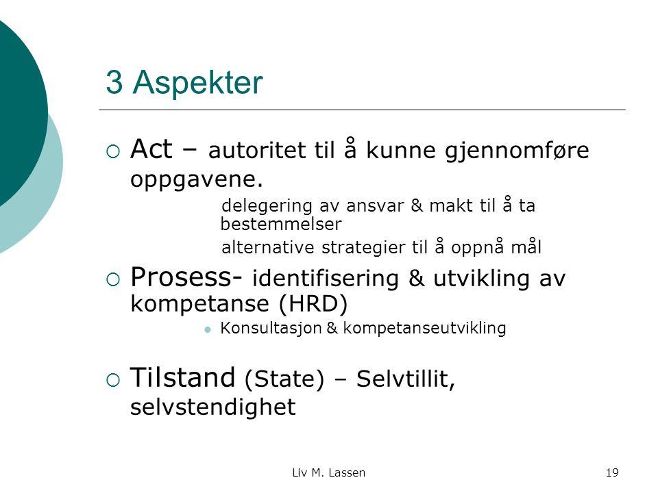 3 Aspekter Act – autoritet til å kunne gjennomføre oppgavene.