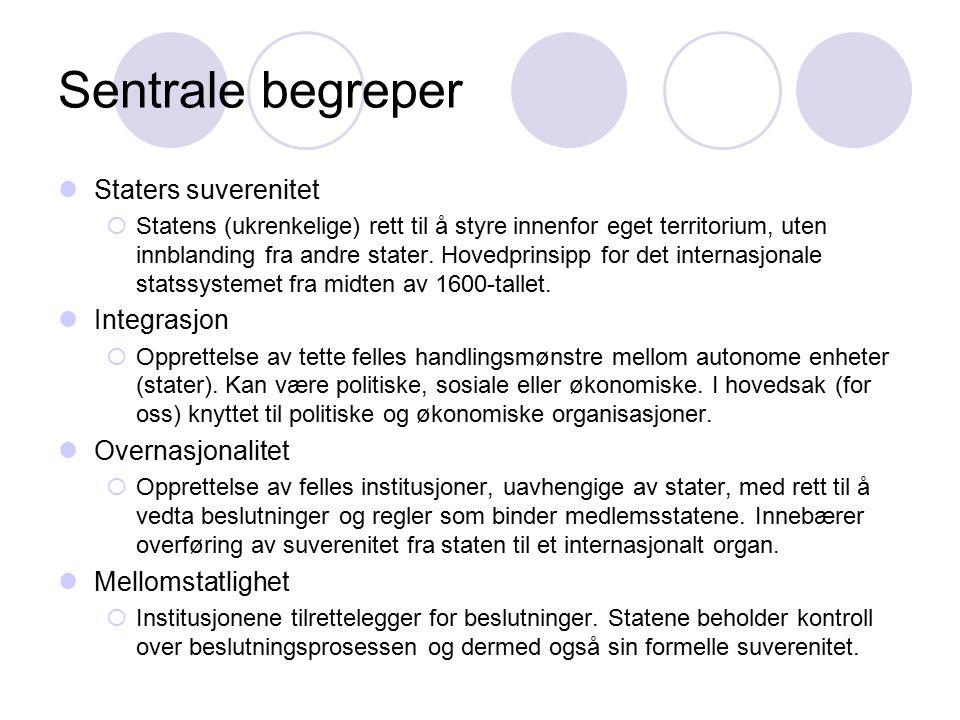 Sentrale begreper Staters suverenitet Integrasjon Overnasjonalitet