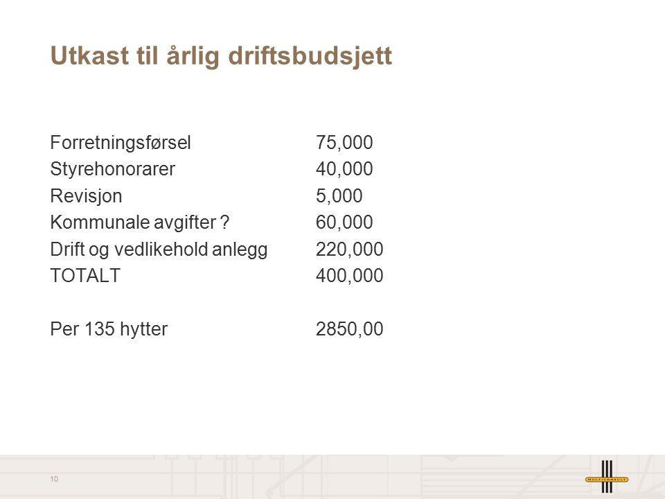 Utkast til årlig driftsbudsjett