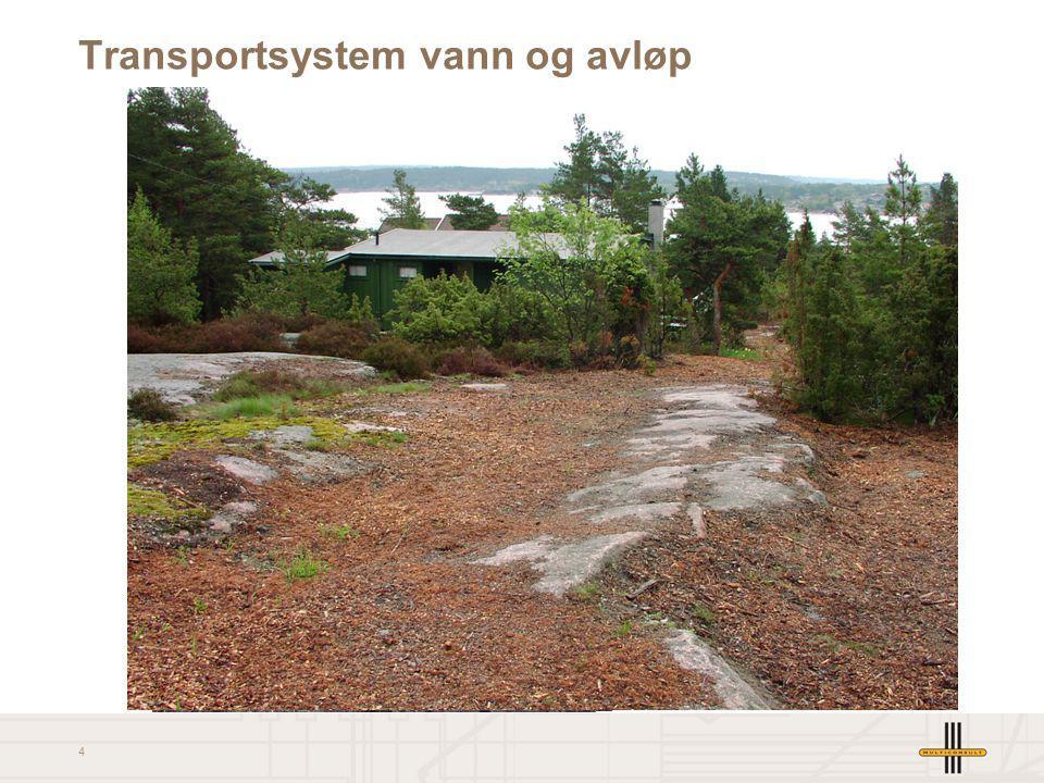 Transportsystem vann og avløp