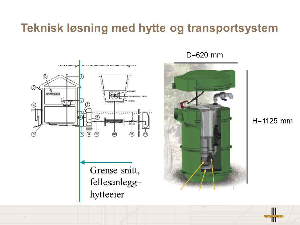 Teknisk løsning med hytte og transportsystem