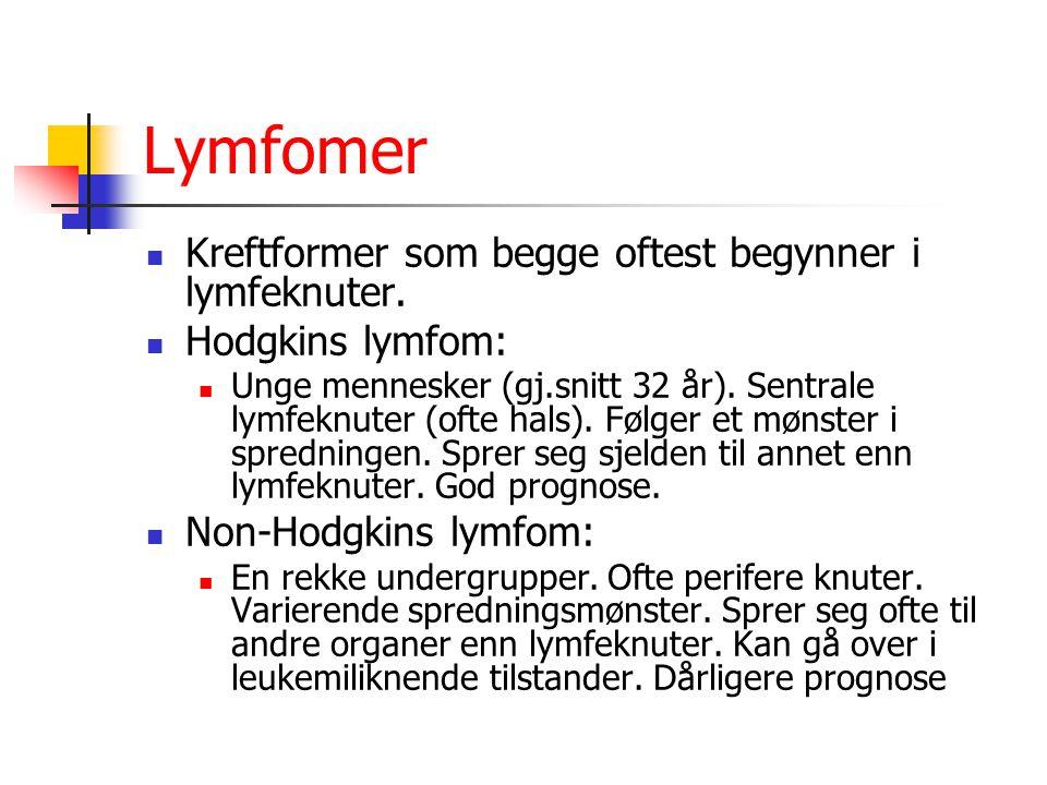 Lymfomer Kreftformer som begge oftest begynner i lymfeknuter.