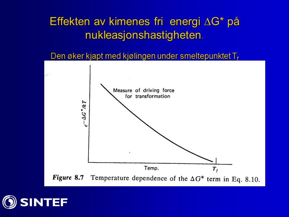 Effekten av kimenes fri energi G. på nukleasjonshastigheten