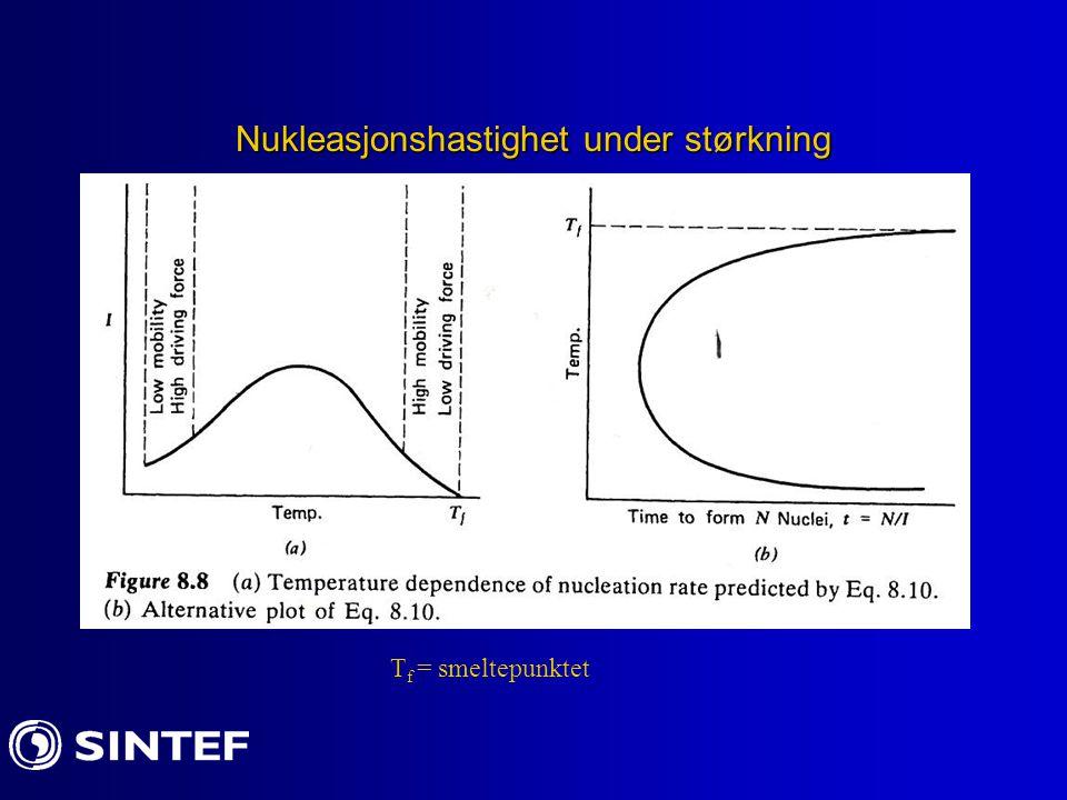 Nukleasjonshastighet under størkning