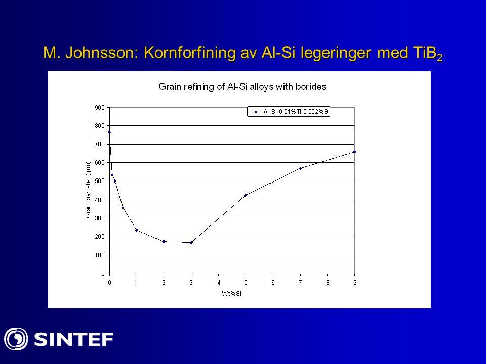 M. Johnsson: Kornforfining av Al-Si legeringer med TiB2