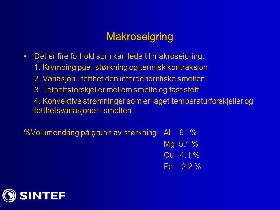 Makroseigring Det er fire forhold som kan lede til makroseigring: