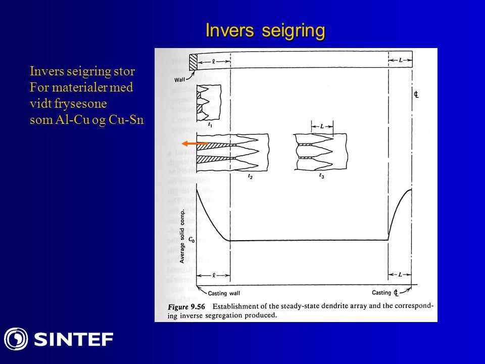 Invers seigring Invers seigring stor For materialer med vidt frysesone