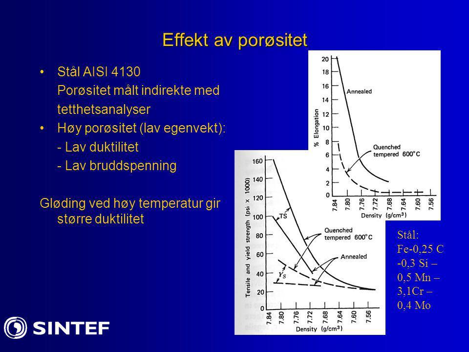 Effekt av porøsitet Stål AISI 4130 Porøsitet målt indirekte med
