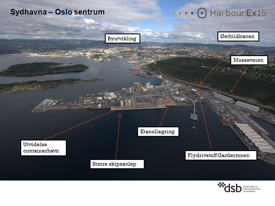 Sydhavna – Oslo sentrum
