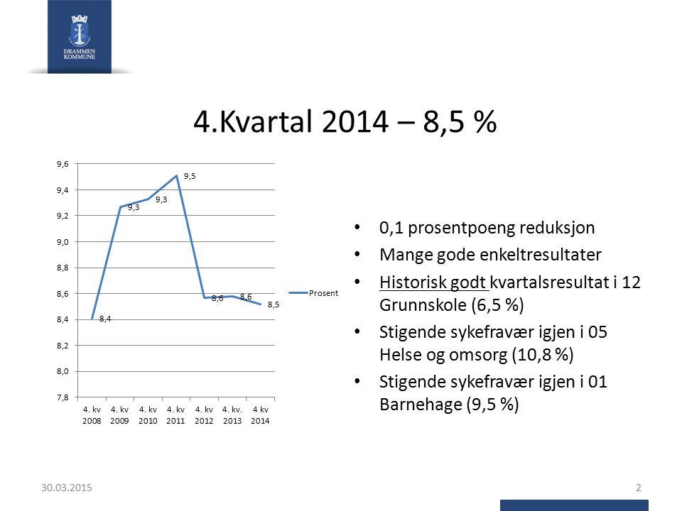 4.Kvartal 2014 – 8,5 % 0,1 prosentpoeng reduksjon